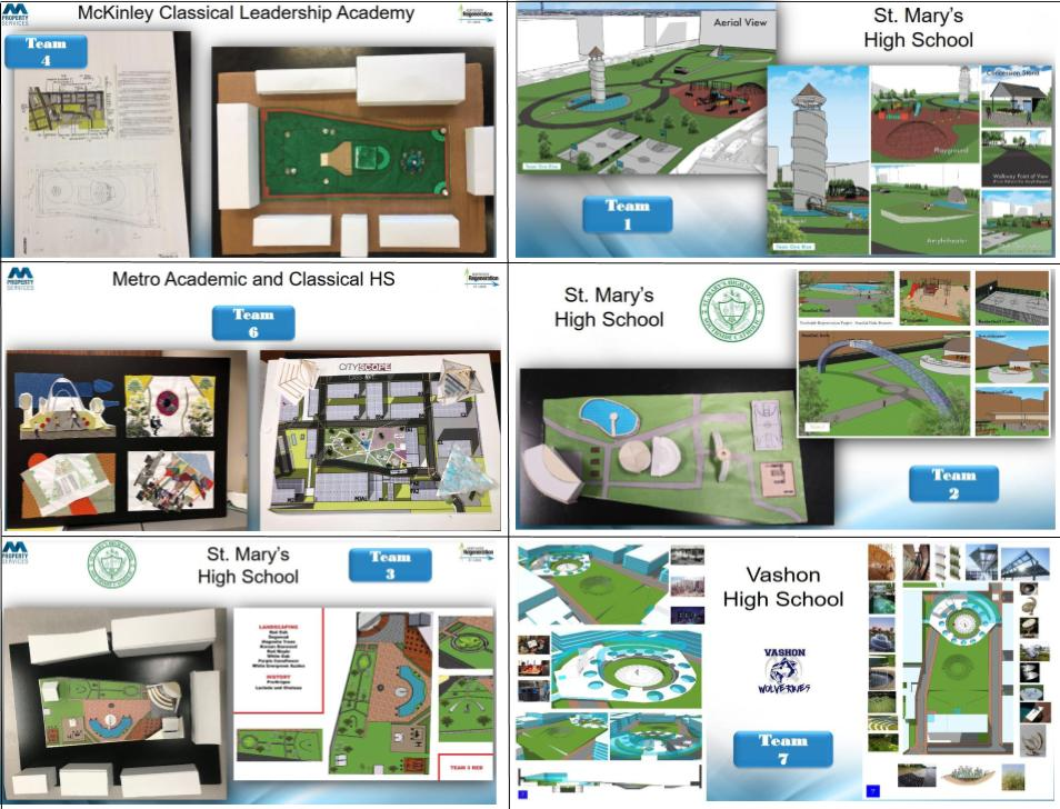 Participants in Annual Project Design Challenge Submit Plans for Interactive Urban Park